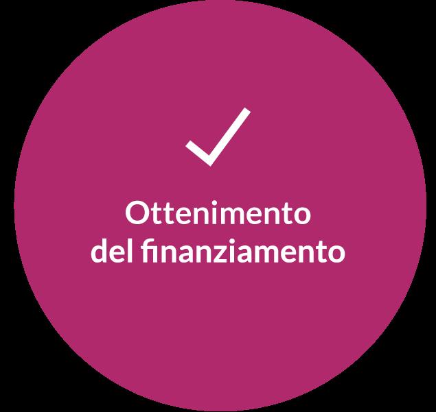 4 Finanziamento
